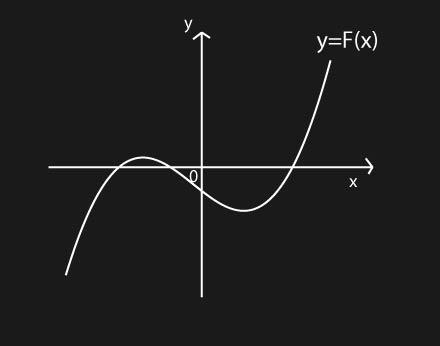differential1.jpg