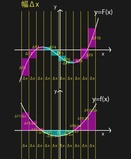 differential5.jpg