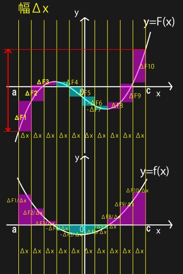 differential9.jpg